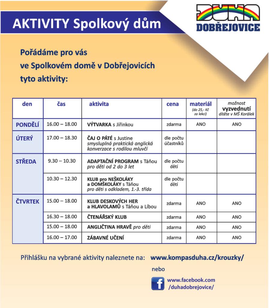 Spolkovy-dum-KROUZKY